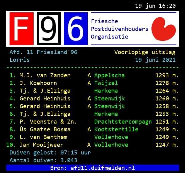 http://www.duivensites.nl/marcelvanzanden/content/1e%20NPO%20Lorris%2019%20juni%202021_1025.JPG