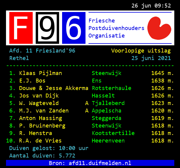 http://www.duivensites.nl/marcelvanzanden/content/6e%20Rethel%2025%20juni%202021_398.PNG