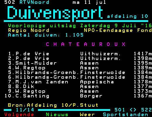 http://www.duivensites.nl/marcelvanzanden/content/Chateauroux%20teletekst_9116.jpg