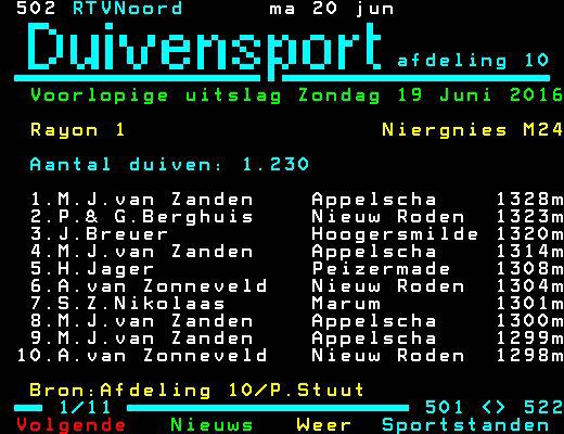 http://www.duivensites.nl/marcelvanzanden/content/Niergnies%2019%20juni%202016_5012.jpg