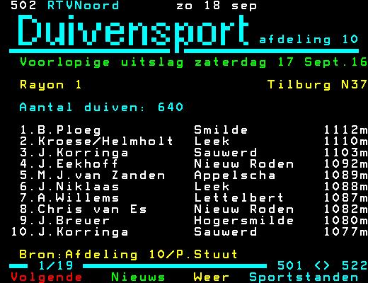 http://www.duivensites.nl/marcelvanzanden/content/Tilburg%2017%20septemer%20%202016_6856.png