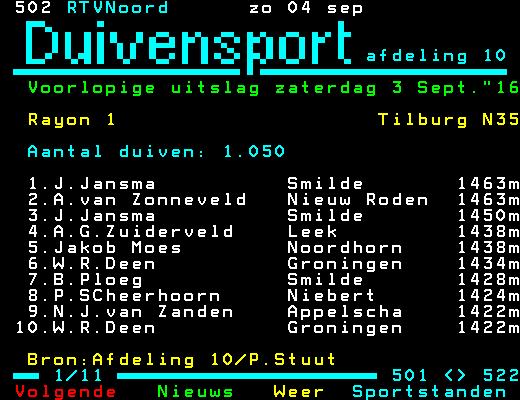 http://www.duivensites.nl/marcelvanzanden/content/Tilburg%203%20september%202016_2100.png